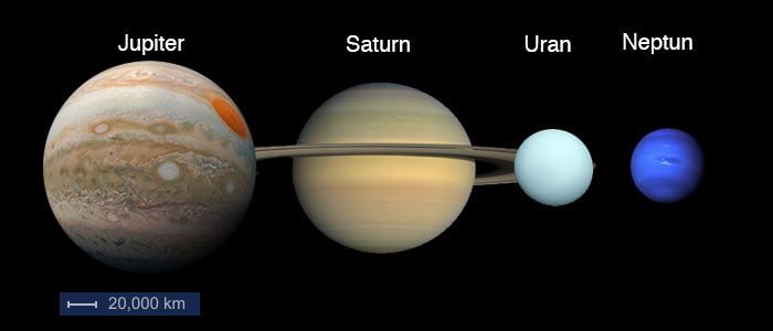 gas giants size