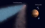 Siding-Spring-nearest-Mars-with-probes-NASA edited-21