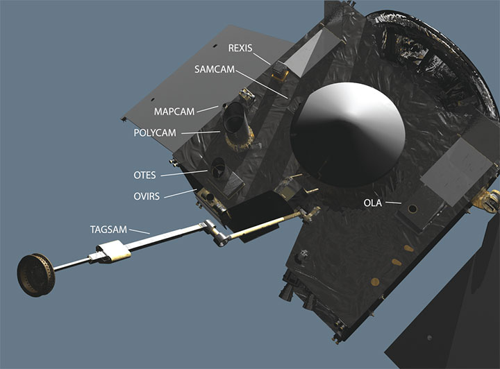 OSIRIS REx instrument deck
