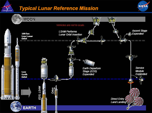 constellation_mission