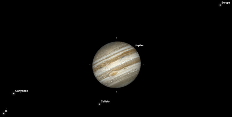 jupiter sateliti